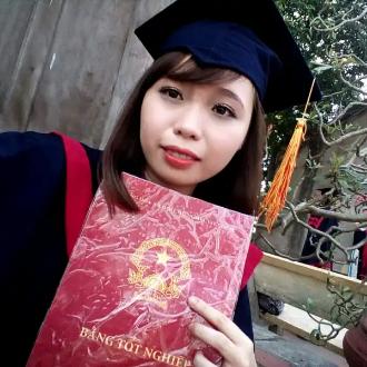 ̉Bùi Thị Phương Linh