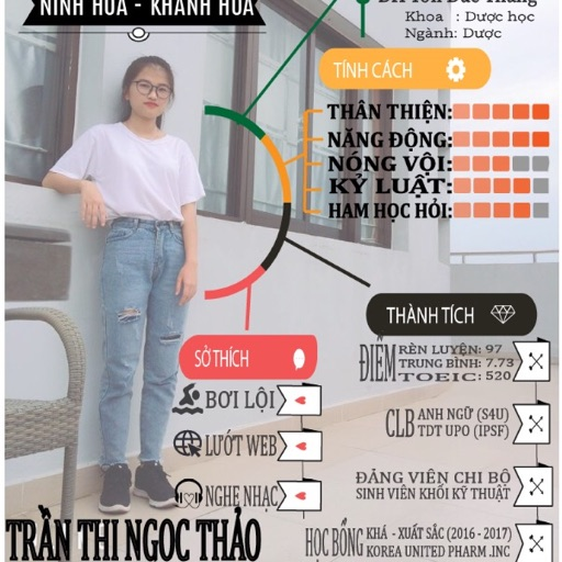 Trần Thị Ngọc Thảo